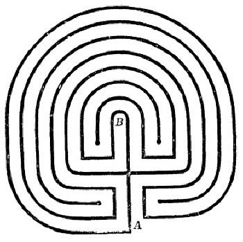 Das Labyrinth ist ein spirituelles Werkzeug